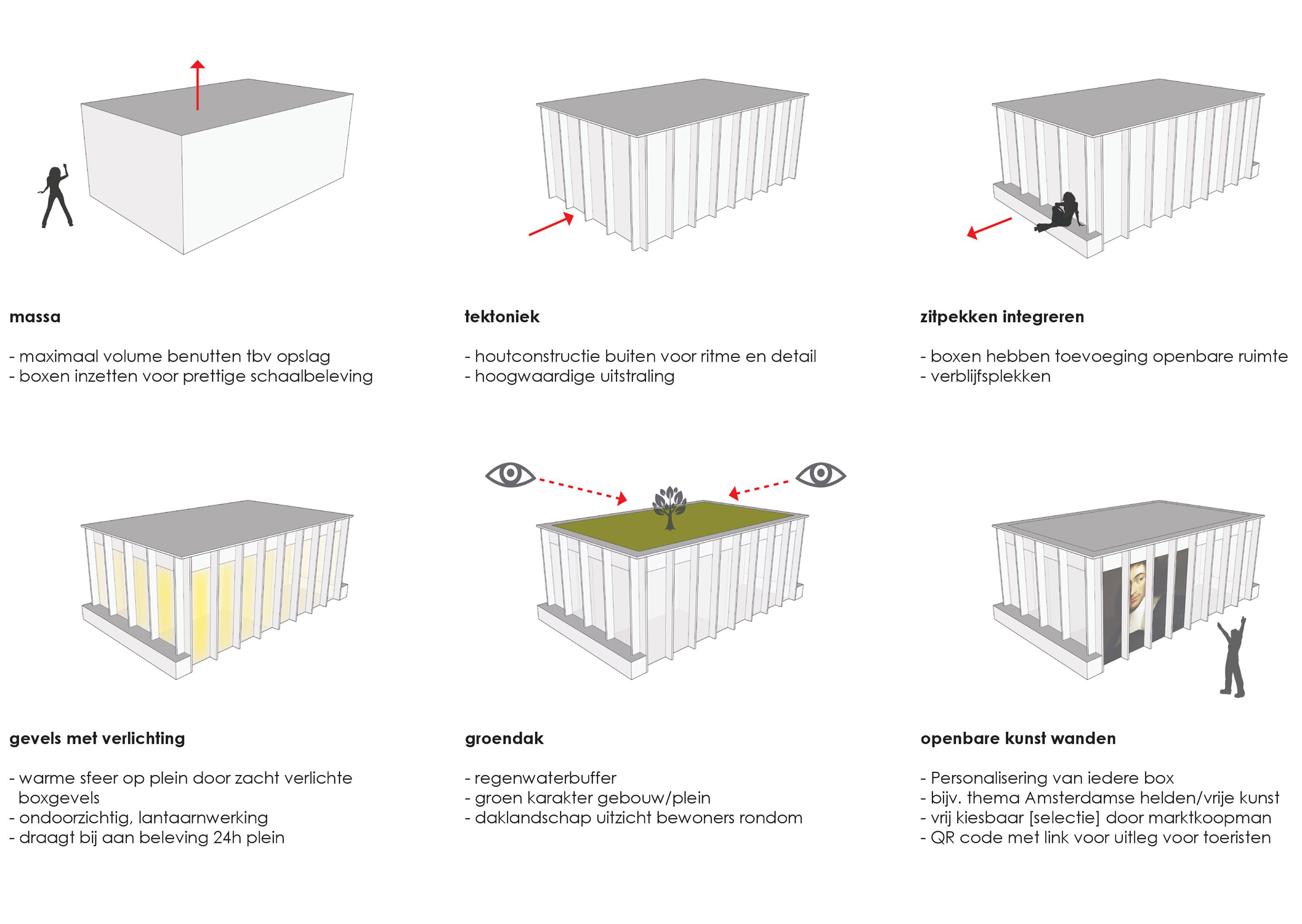 marktbox concept